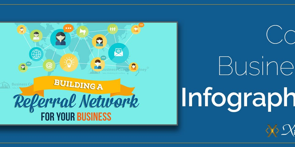 Building a Referral Network for Your Business Infographic